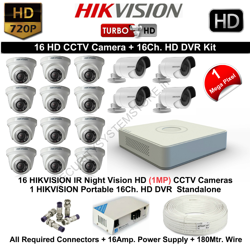 16 CCTV Cameras & DVR Kit,Hikvision,HIKVISION HD 16 CCTV Camera (1MP) and 16Ch.HD DVR Kit