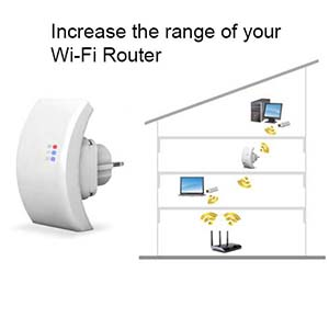 Wifi Router | Range Extender | Wifi Repeater Gadge