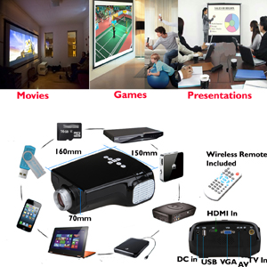 Home Theater | Projector | Theatre