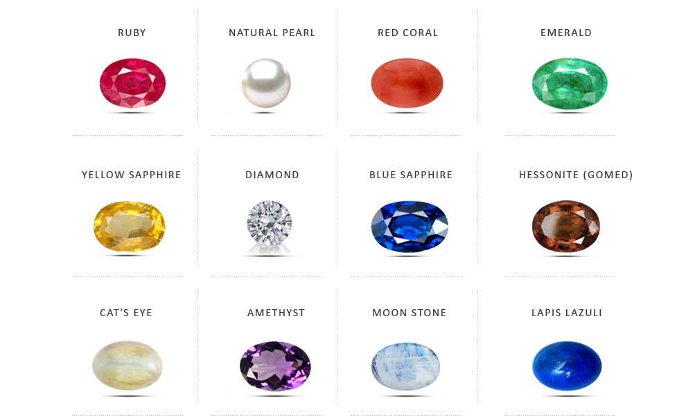 Natural Stone Names : Gemstones education guide